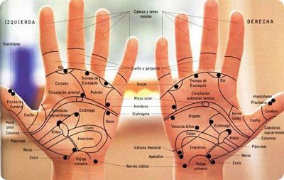 digitopuntura manos
